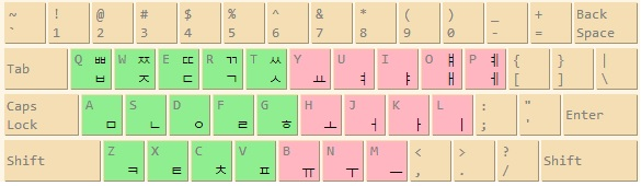 koreankeyboard