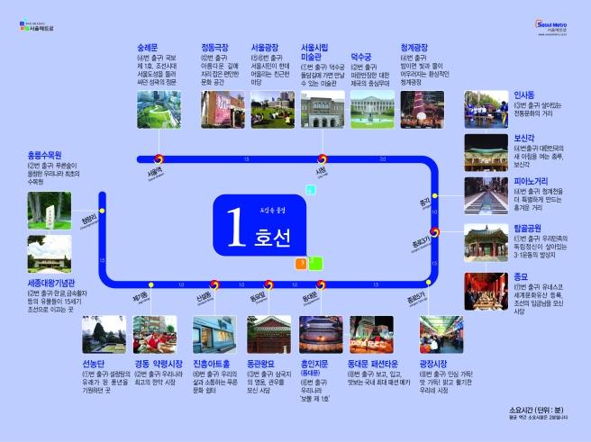 1호선 Line1