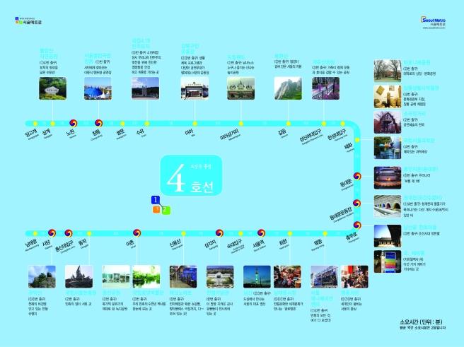 4호선 Line 4